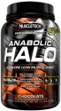 MuscleTech. Anabolic Halo Performance, 2,4lb